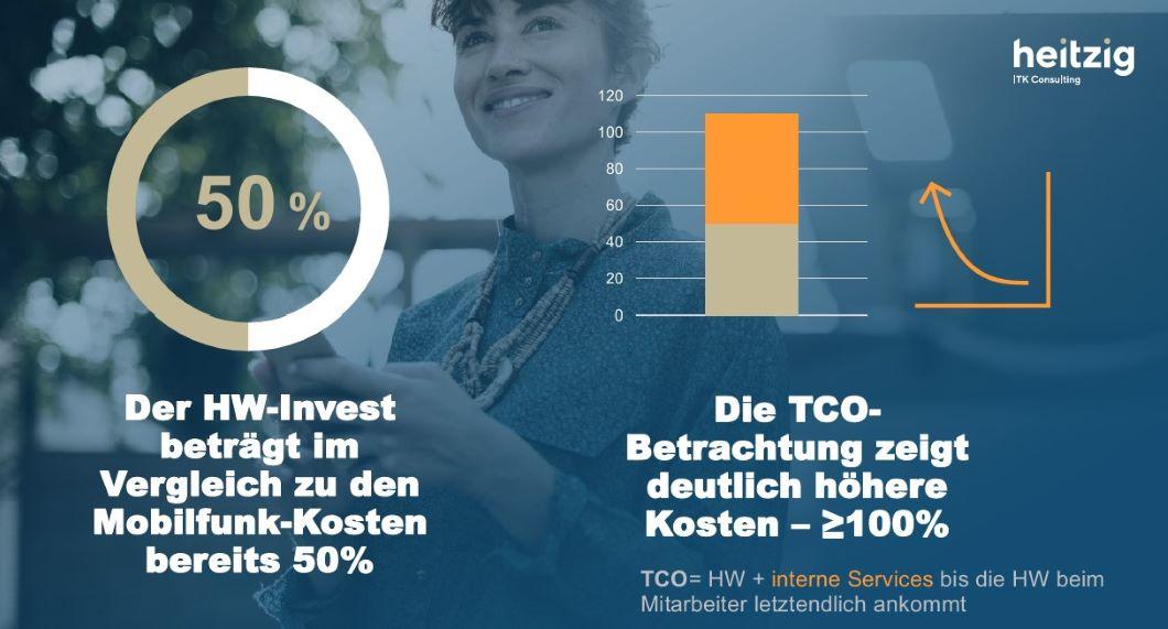 HW Invest vs. MF Kosten1060x571